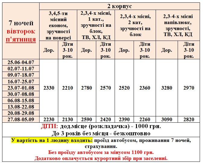 жп1.2 с